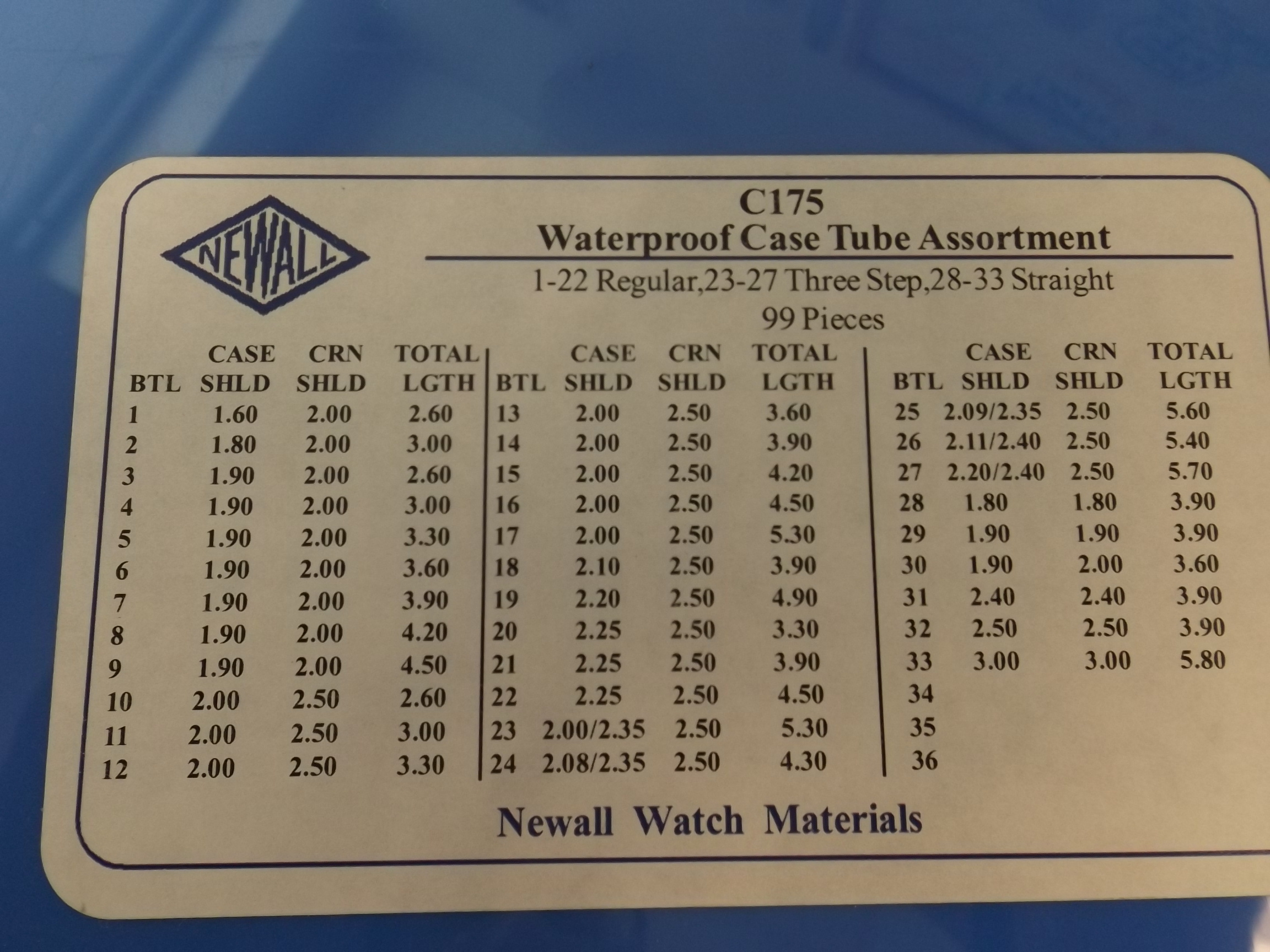 C175 Waterproof Case Tube Assortment-99 Piece-Newall