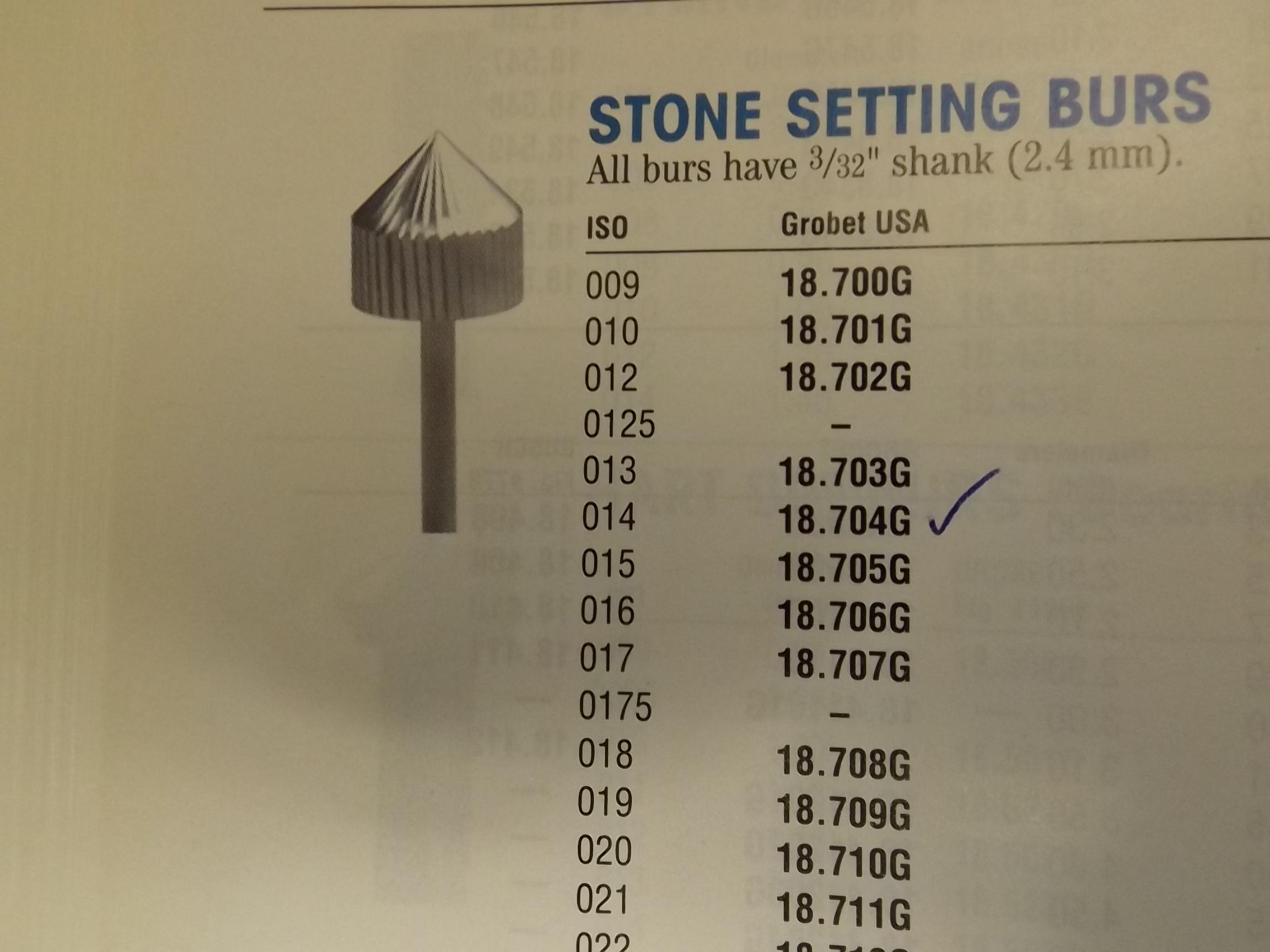 BR717G Stone Setting Burs Grobet Brand-- Similar to Busch- 18.717G