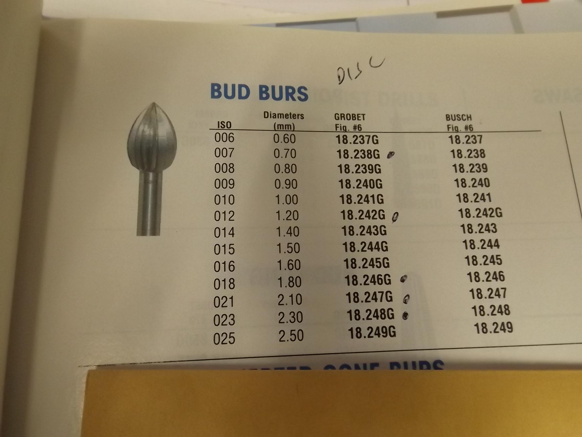 BR18.251G Bud Burs Meisinger/Grobet Brands--while 15 last!