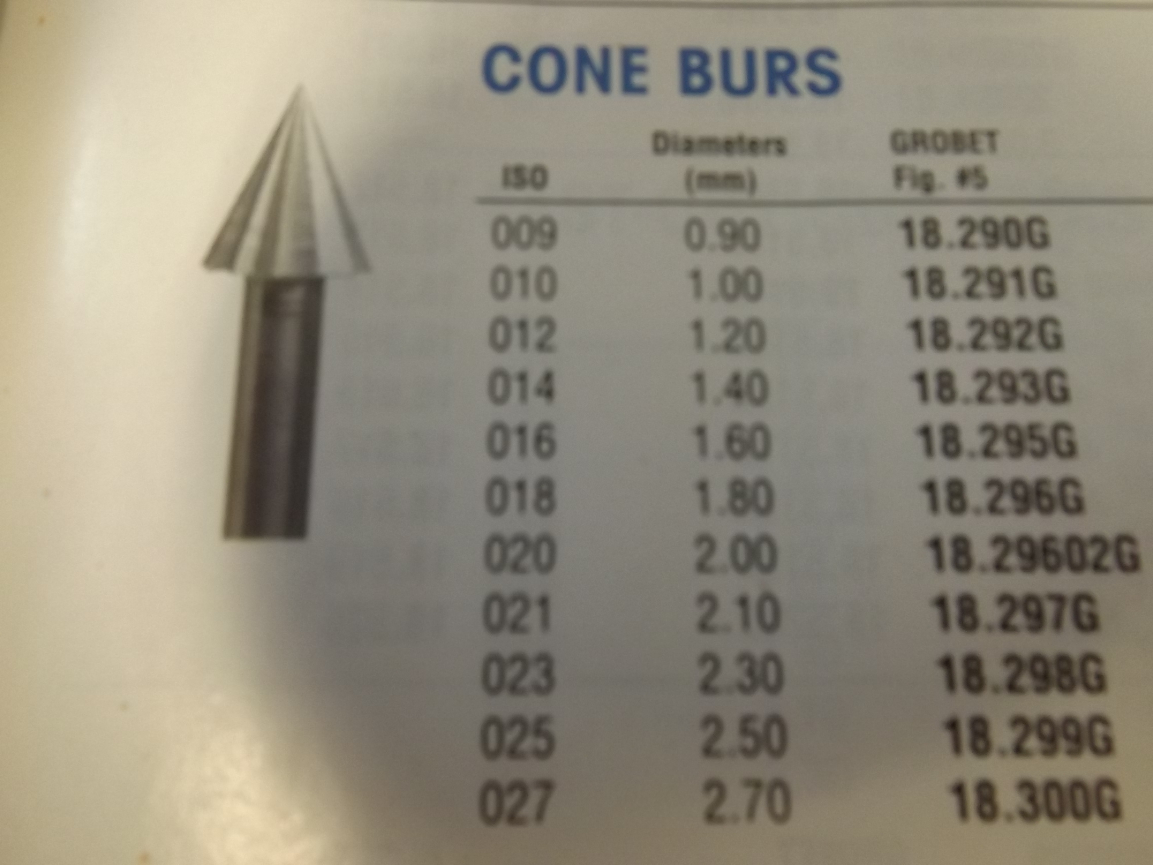 BR18.302G Cone Burs Grobet Brand--while 6 last!