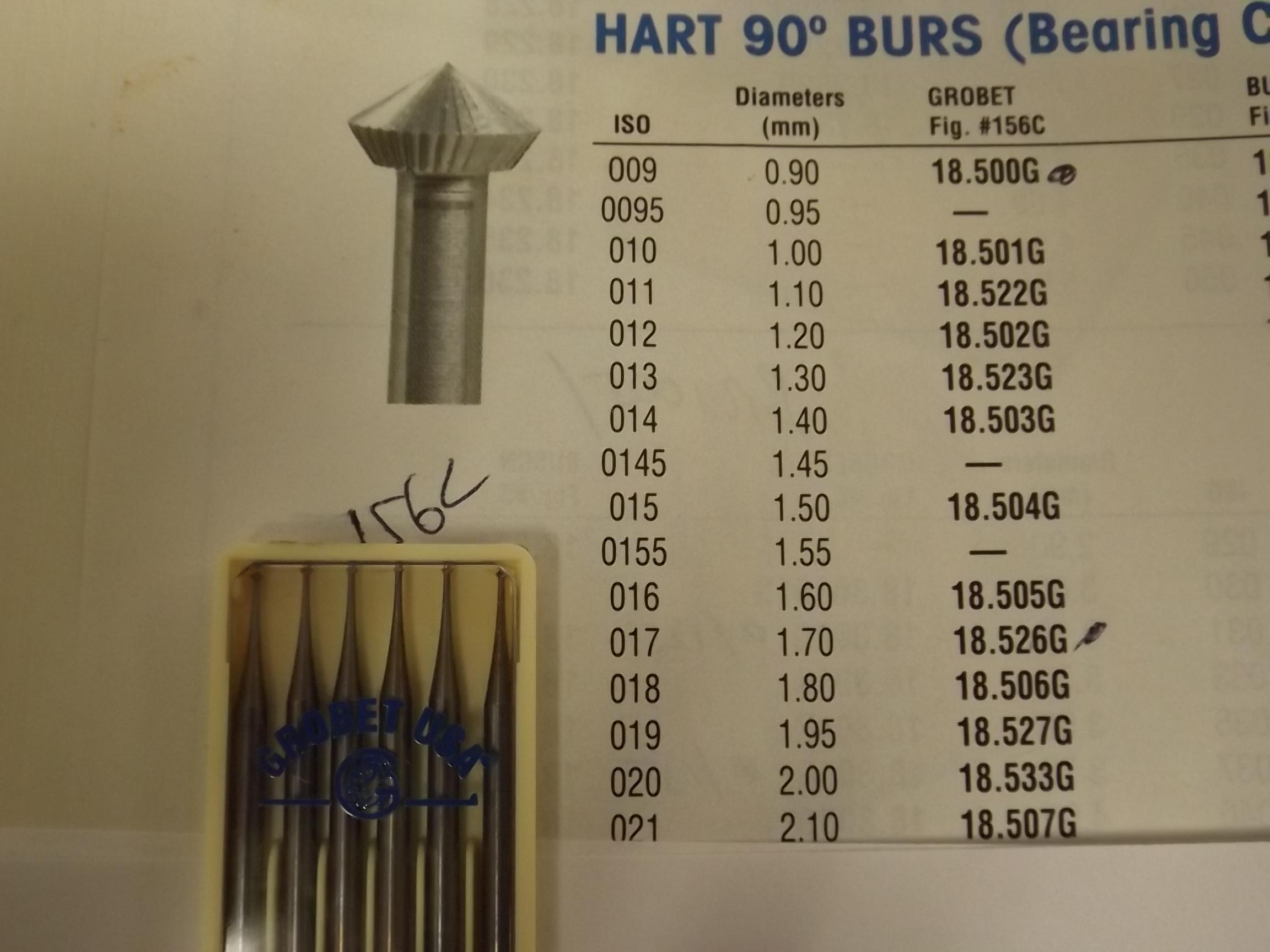 BR18.515G Hart 90* (Bearing Cutters) Burs- Grobet Brand--1 pkg of 5 left!