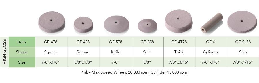 "ST4778 Pacific Abrasives Silicone Carbide Abrasive Square Edge Wheels, 7/8"" x 1/8"", Pink, Hi Shine-"